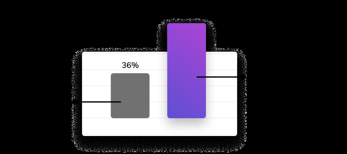 conversion-graph
